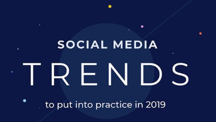 5 Social Media Trends to Implement in 2019 [Infographic]|Social Network Today
