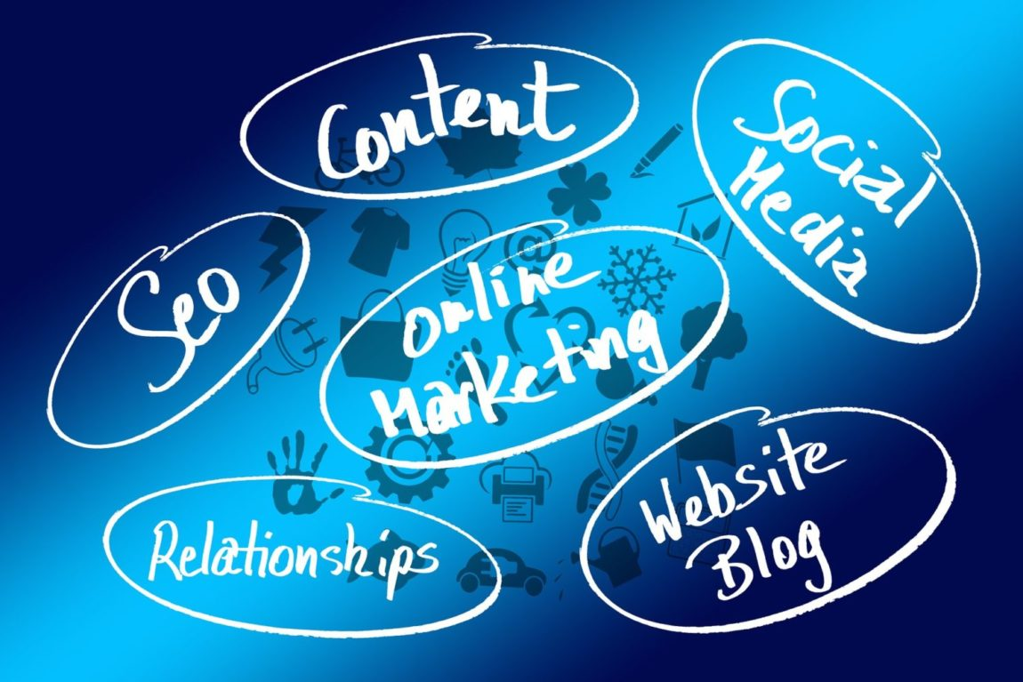 Social Network Marketing Goals|Social Network Marketing Course